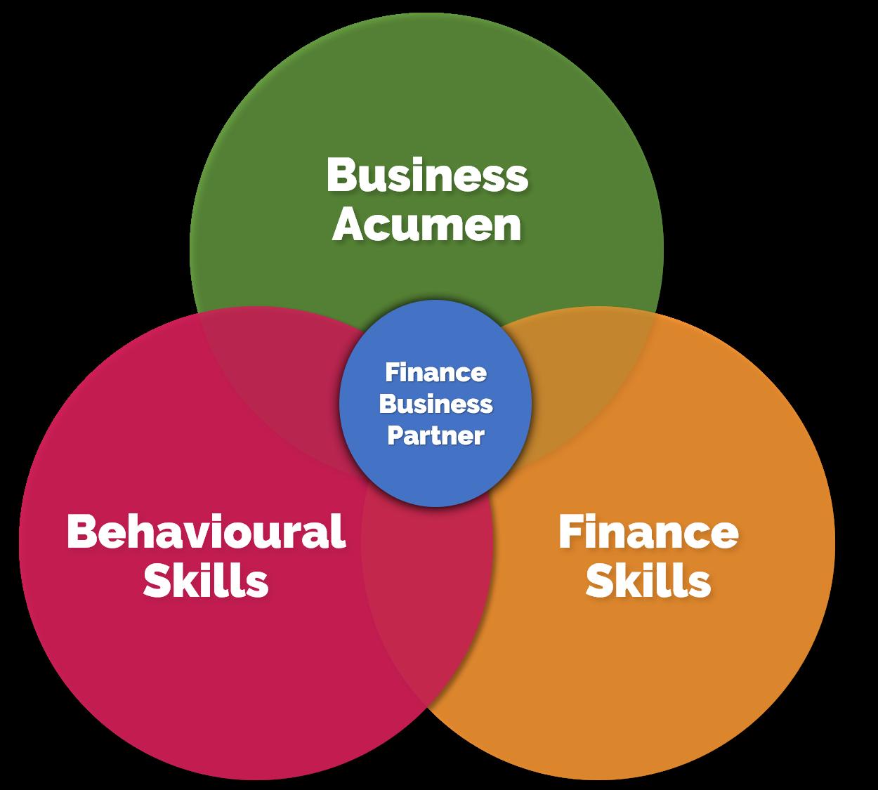 MTP Business Partnering programmes