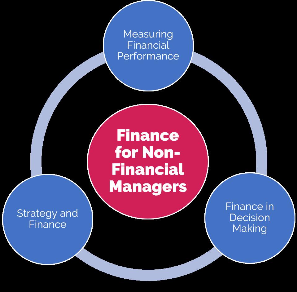 MTP Financial Awareness Programmes