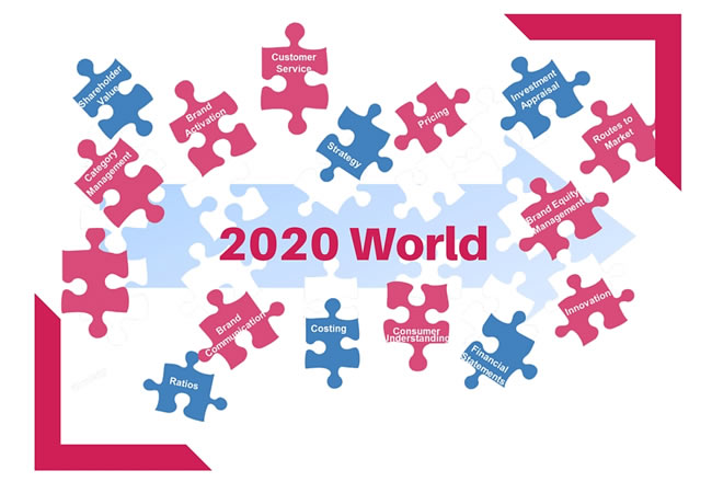 2020 World Business Simulation