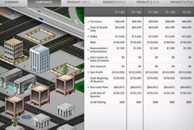 MTP Business Simulations