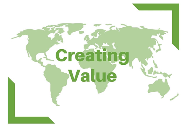 Creating Value Business Simulation