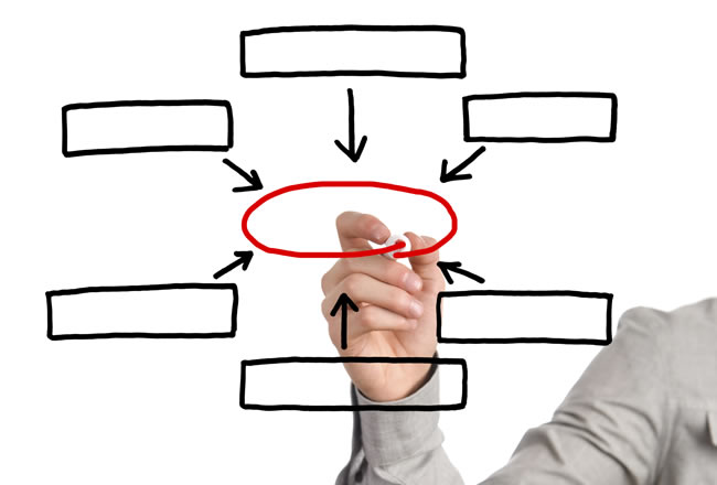 Learning Programme Design